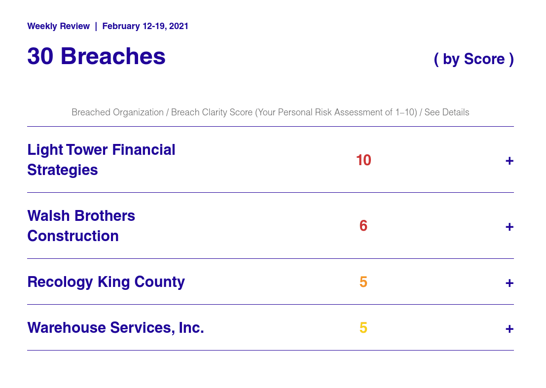 Screenshot: Free basic Breach Clarity score